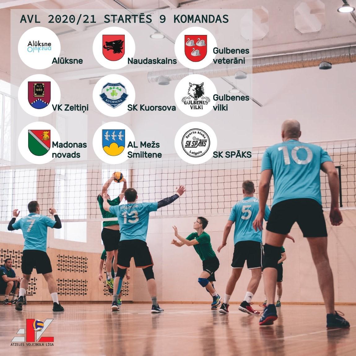 Zināmas komandas 2020./21. gada sezonai